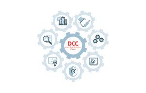 SPHN DCC portefeuille de projets