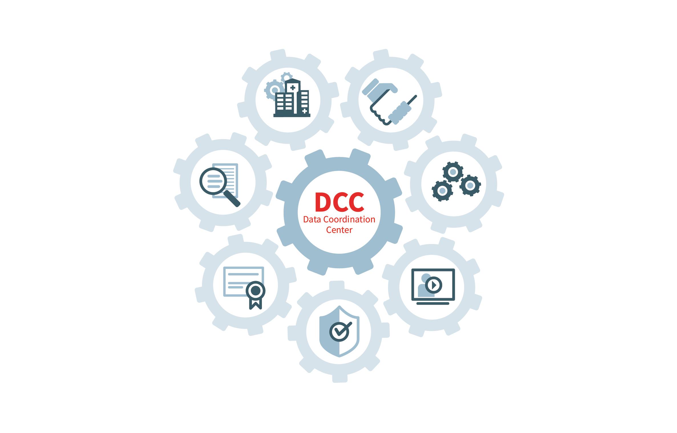 SPHN DCC Service Portfolio