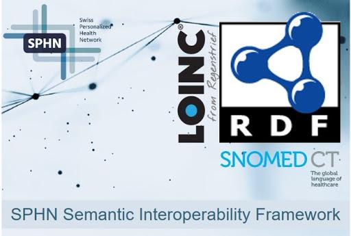 RDF-ication of the SPHN Semantic Interoperability Framerwork
